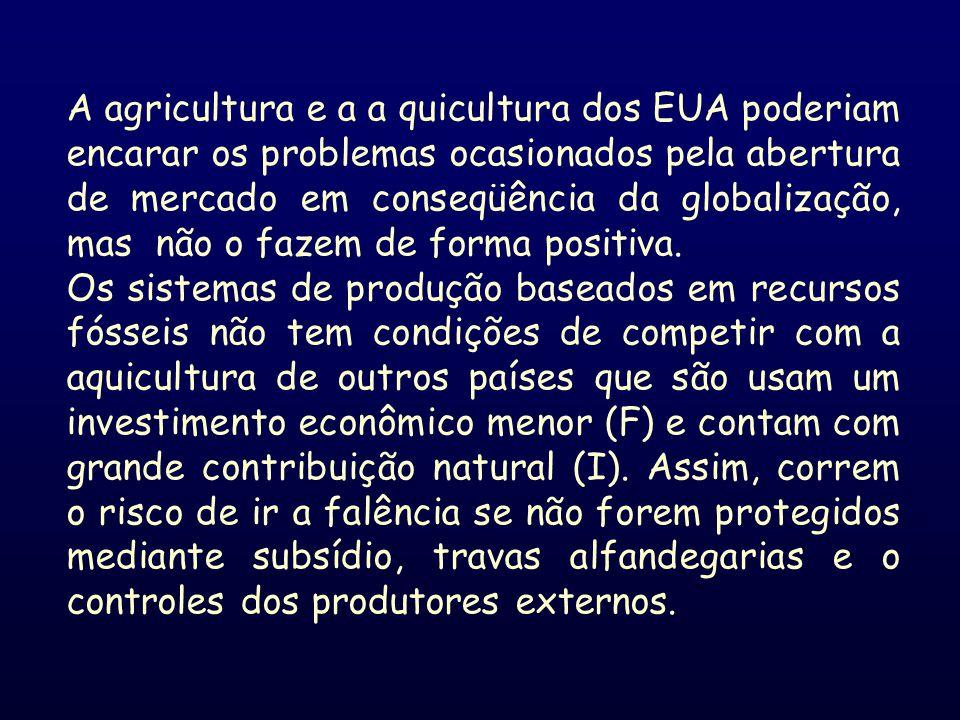 Quando o EIR do cultivo de bagre (4,8) é comparado a outros sistemas de produção animal dos EUA obtém-se a indicação de que a indústria do bagre tem m
