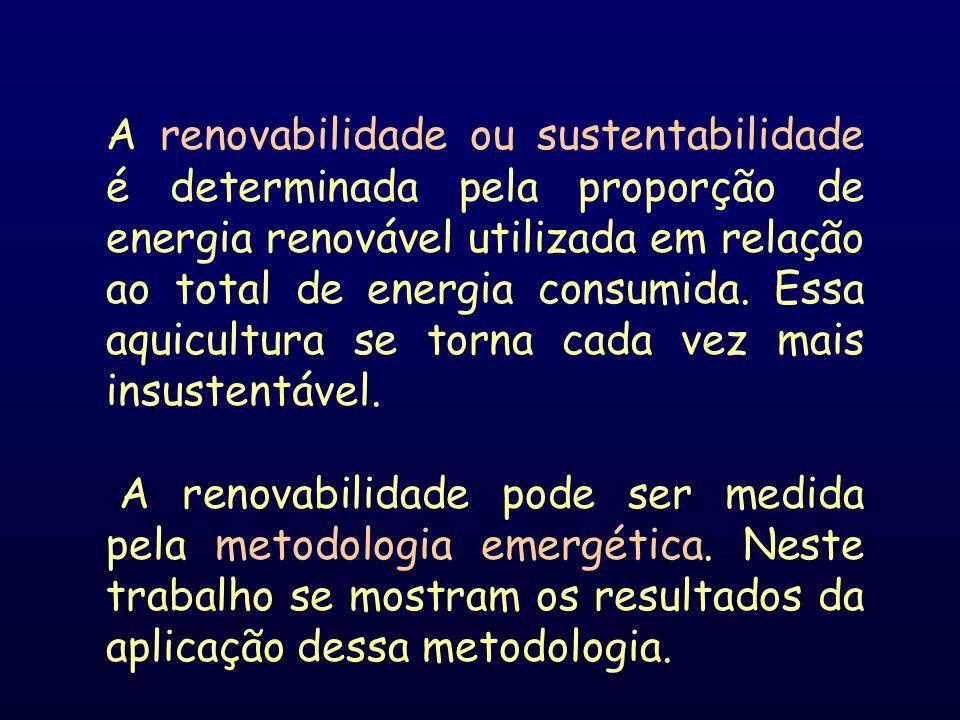 A renovabilidade ou sustentabilidade é determinada pela proporção de energia renovável utilizada em relação ao total de energia consumida.