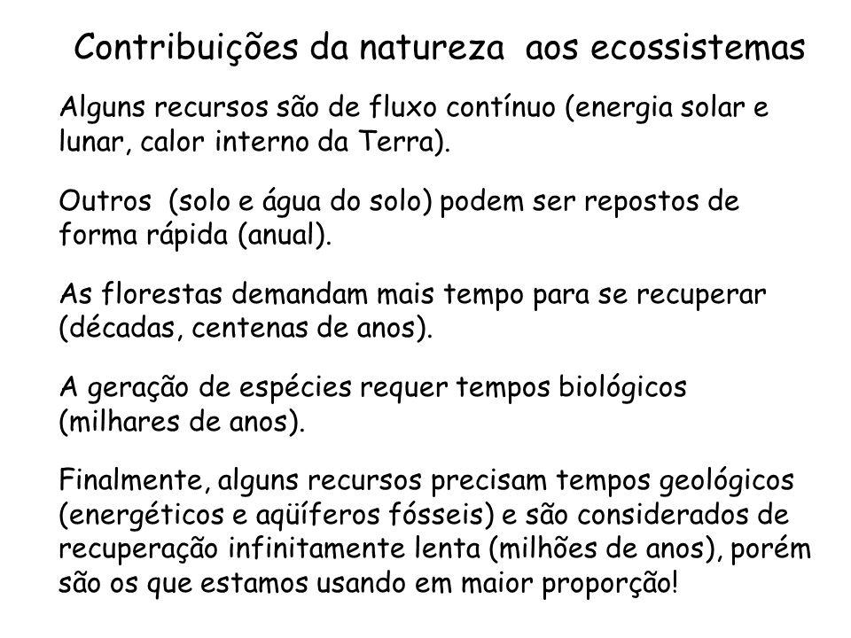 Contribuições da natureza aos ecossistemas Alguns recursos são de fluxo contínuo (energia solar e lunar, calor interno da Terra). Outros (solo e água