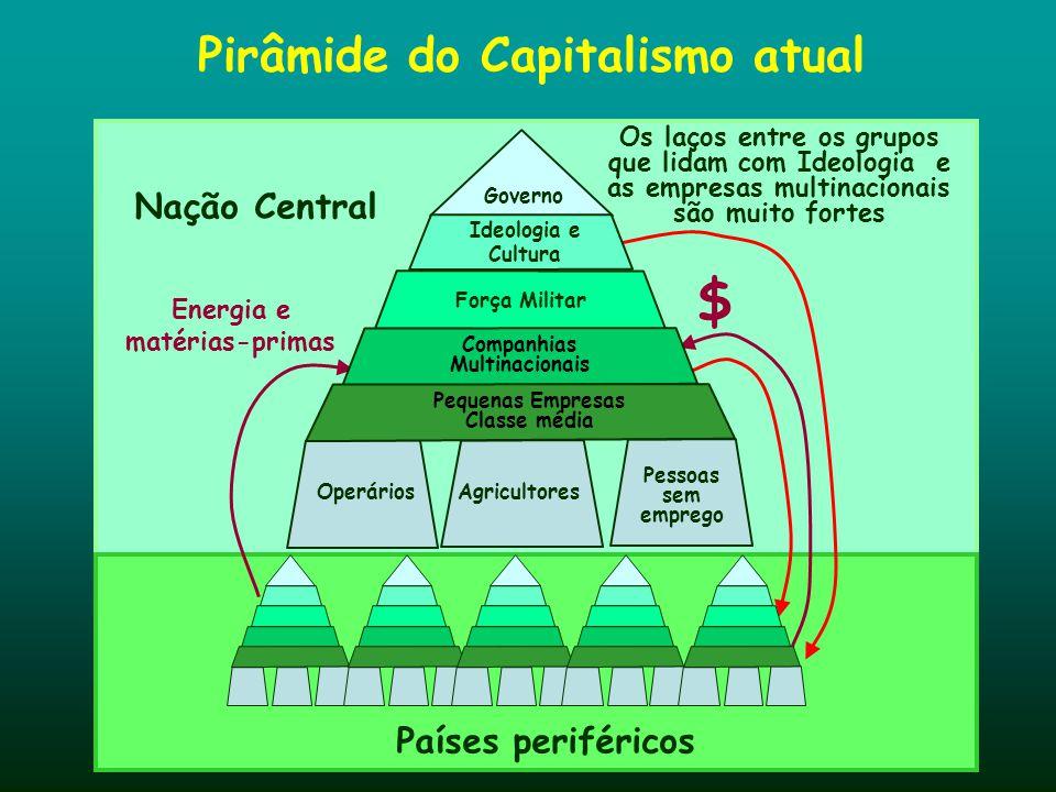 Nação Central Países periféricos Os laços entre os grupos que lidam com Ideologia e as empresas multinacionais são muito fortes $ Pirâmide do Capitali