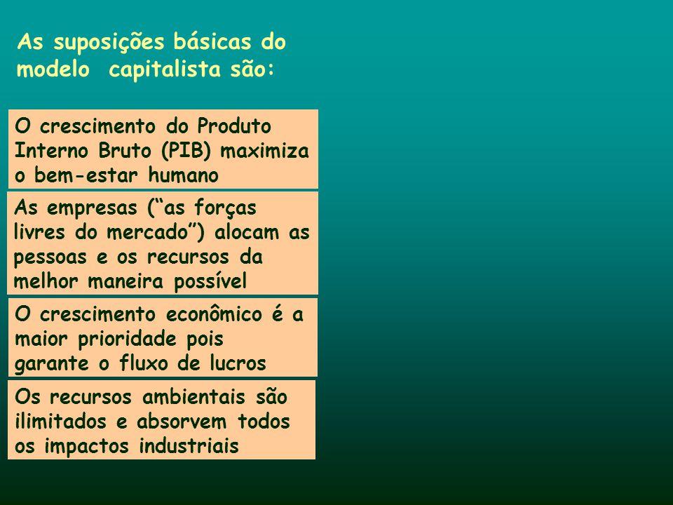 As suposições básicas do modelo capitalista são: O crescimento do Produto Interno Bruto (PIB) maximiza o bem-estar humano Os recursos ambientais são i