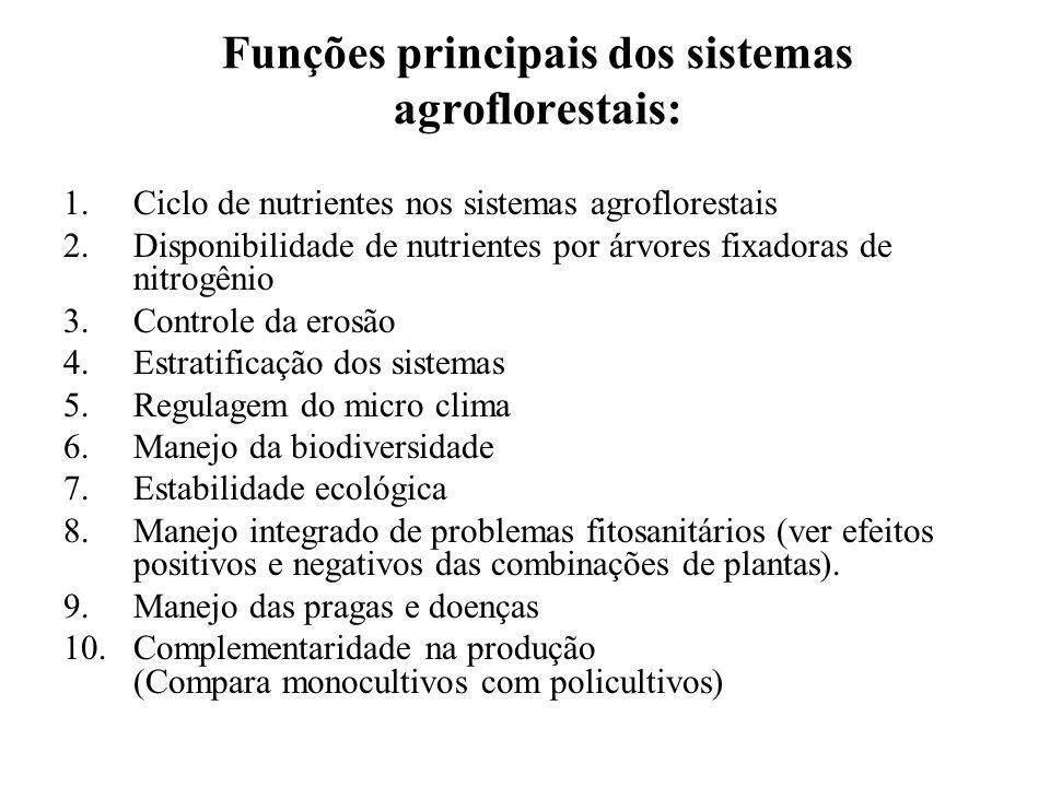 Funções principais dos sistemas agroflorestais: 1.Ciclo de nutrientes nos sistemas agroflorestais 2.Disponibilidade de nutrientes por árvores fixadora