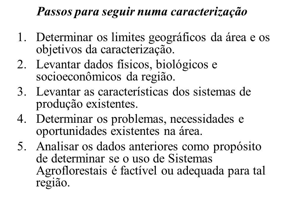 Passos para seguir numa caracterização 1.Determinar os limites geográficos da área e os objetivos da caracterização. 2.Levantar dados físicos, biológi