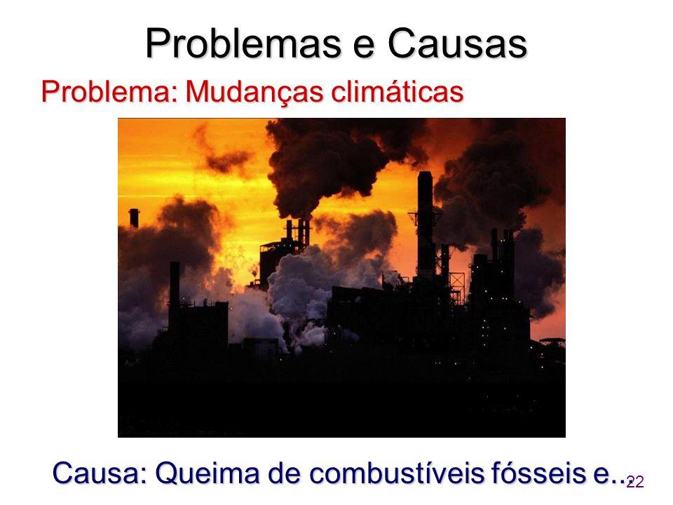 22 Problemas e Causas Problema: Mudanças climáticas Causa: Queima de combustíveis fósseis e...