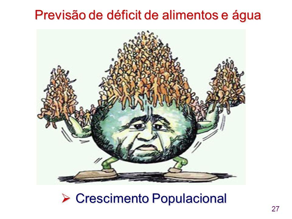 27 Previsão de déficit de alimentos e água Previsão de déficit de alimentos e água  Crescimento Populacional