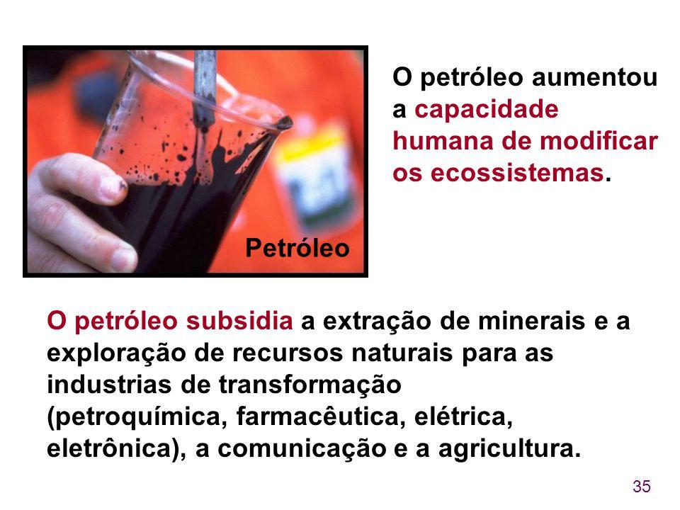 35 O petróleo aumentou a capacidade humana de modificar os ecossistemas. Petróleo O petróleo subsidia a extração de minerais e a exploração de recurso