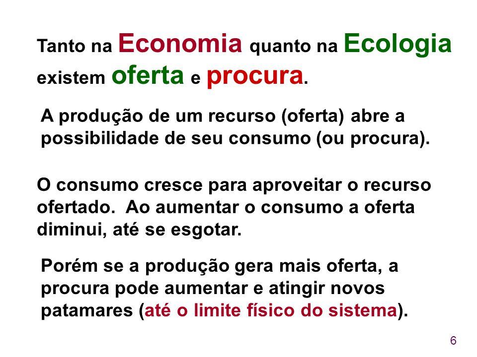 6 Tanto na Economia quanto na Ecologia existem oferta e procura. A produção de um recurso (oferta) abre a possibilidade de seu consumo (ou procura). O