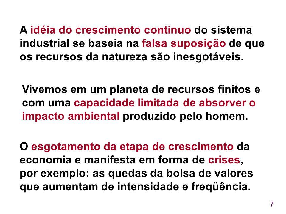 7 A idéia do crescimento continuo do sistema industrial se baseia na falsa suposição de que os recursos da natureza são inesgotáveis. O esgotamento da