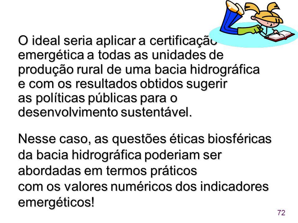 72 O ideal seria aplicar a certificação emergética a todas as unidades de produção rural de uma bacia hidrográfica e com os resultados obtidos sugerir