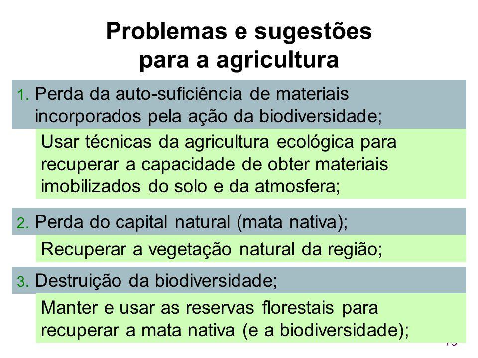 79 Usar técnicas da agricultura ecológica para recuperar a capacidade de obter materiais imobilizados do solo e da atmosfera; 2. Perda do capital natu