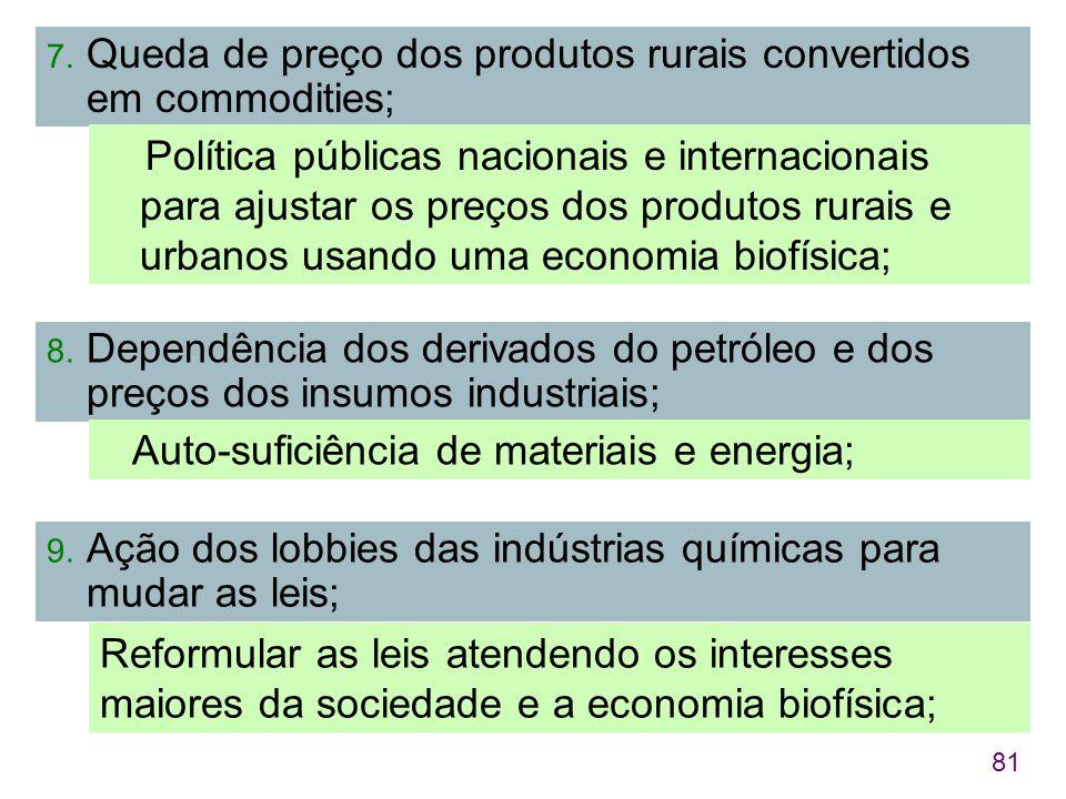 81 7. Queda de preço dos produtos rurais convertidos em commodities; Política públicas nacionais e internacionais para ajustar os preços dos produtos