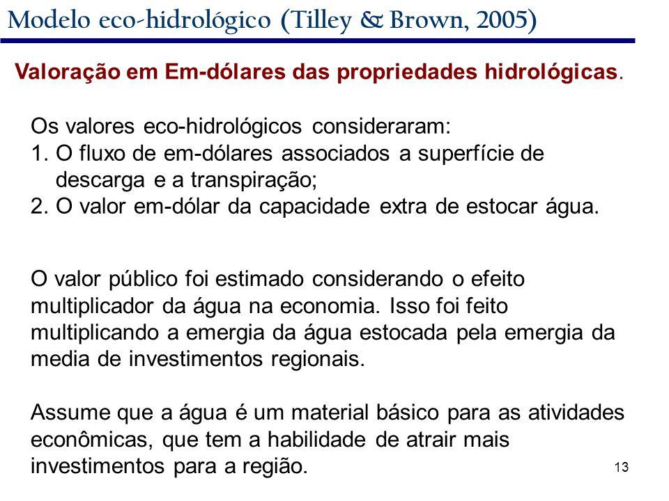 13 Modelo eco-hidrológico (Tilley & Brown, 2005) Valoração em Em-dólares das propriedades hidrológicas.