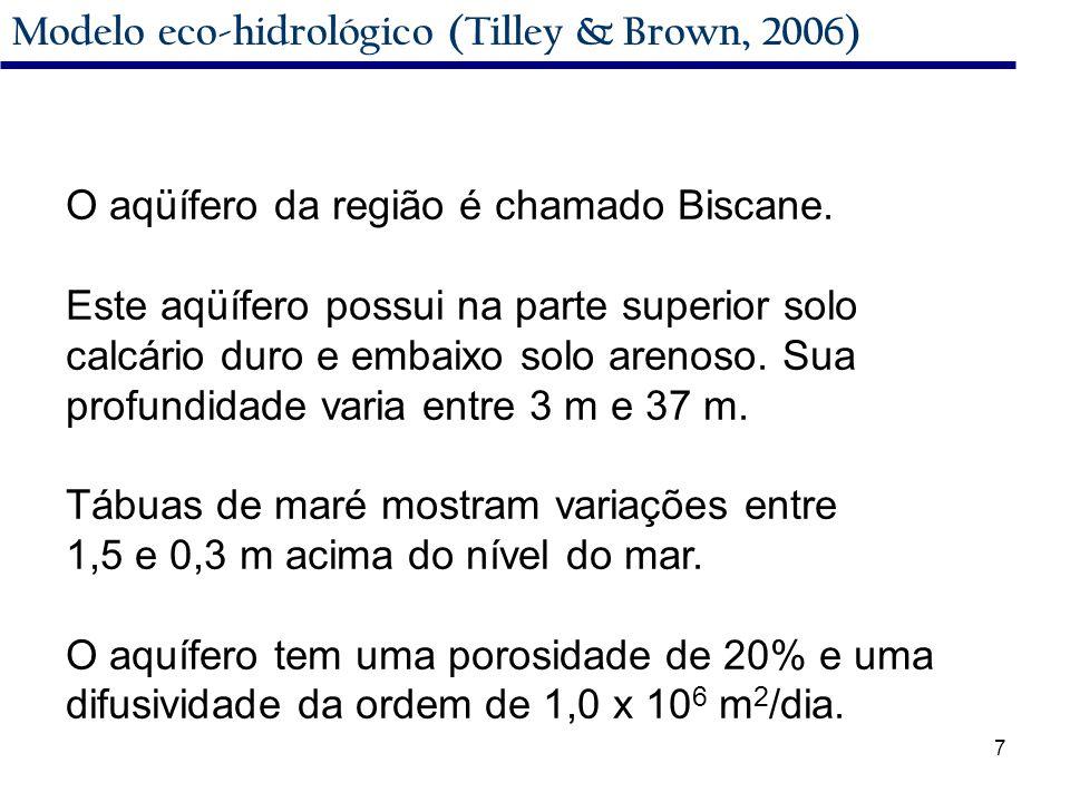 7 Modelo eco-hidrológico (Tilley & Brown, 2006) O aqüífero da região é chamado Biscane.