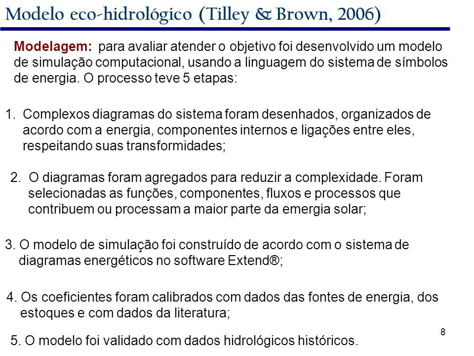 8 Modelo eco-hidrológico (Tilley & Brown, 2006) Modelagem: para avaliar atender o objetivo foi desenvolvido um modelo de simulação computacional, usando a linguagem do sistema de símbolos de energia.