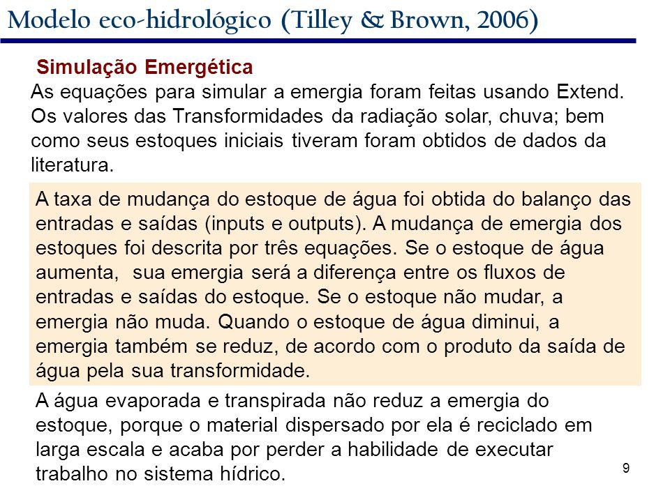 9 Modelo eco-hidrológico (Tilley & Brown, 2006) Simulação Emergética As equações para simular a emergia foram feitas usando Extend.