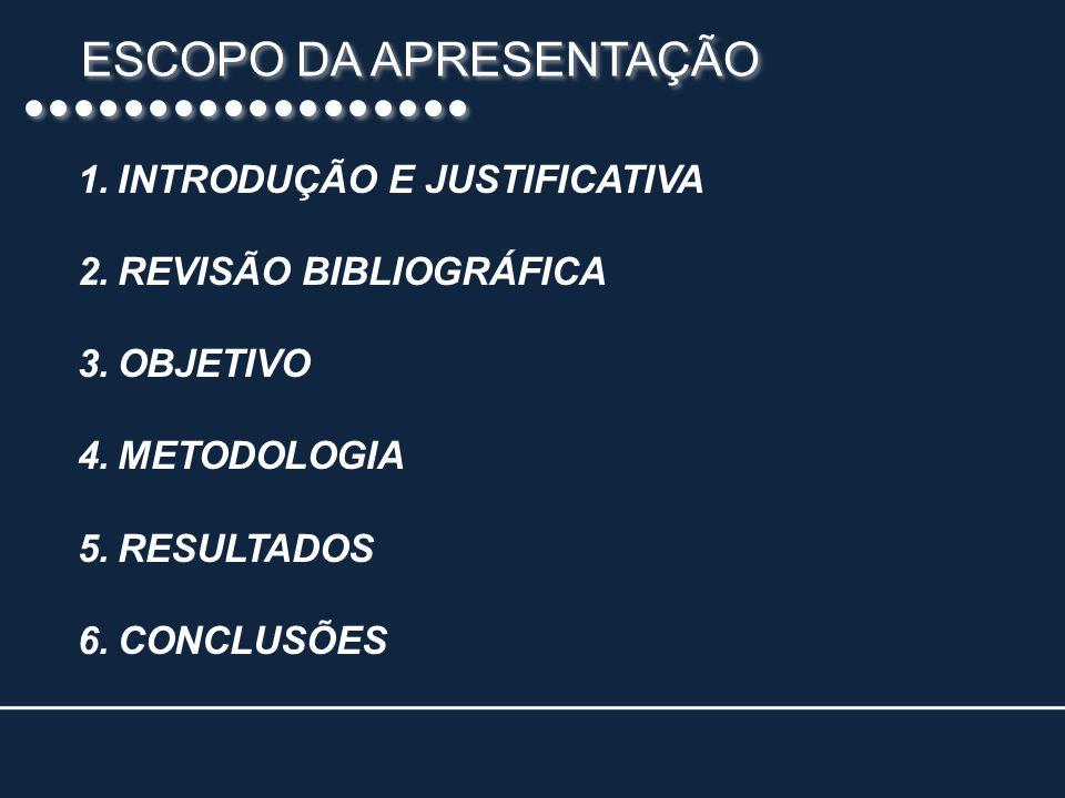 INTRODUÇÃO E JUSTIFICATIVA 1.