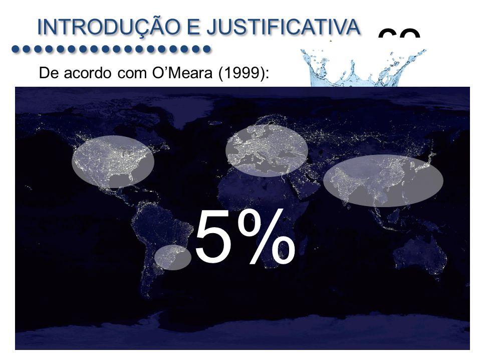 INTRODUÇÃO E JUSTIFICATIVA Fonte: Population Division of the Department of Economic and Social Affairs of the United Nations Secretariat.