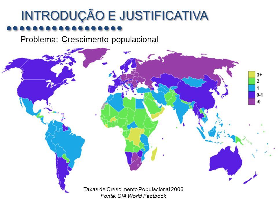 INTRODUÇÃO E JUSTIFICATIVA Problema: Grande consumo 13x 52x Pegada Ecológica de Países - 2004 Fonte: Hails et al.