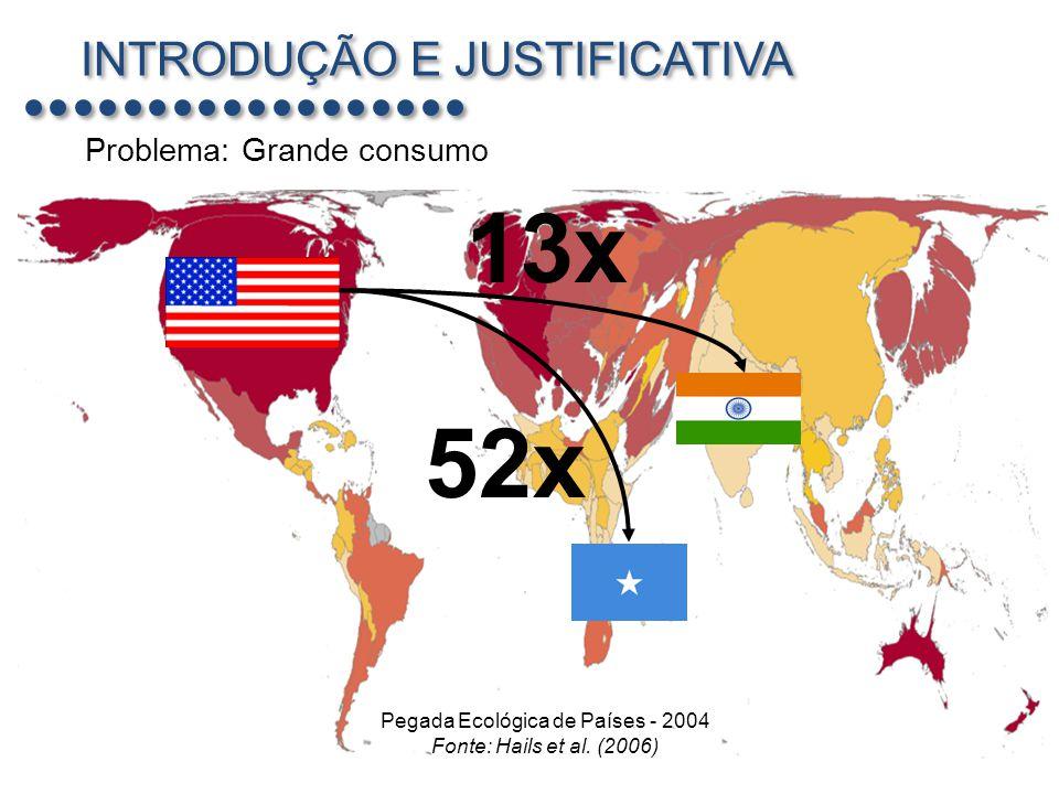 REVISÃO BIBLIOGRÁFICA Pegada Ecológica Fatores de Conversão: Fator de Rendimento: compara produtividade por países Floresta Cultivo PastagemMarinha Floresta Cultivo Pastagem Marinha PAÍS PRODUTIVIDADE GLOBAL MÉDIA Fator de Rendimento Cultivo = ________