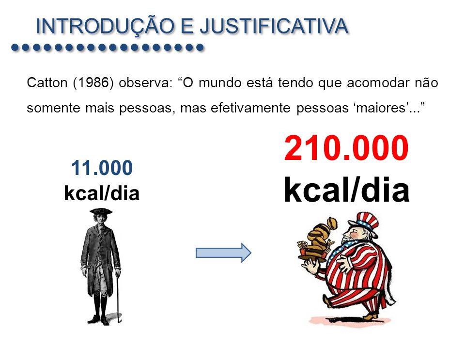 INTRODUÇÃO E JUSTIFICATIVA Segundo dados do IBGE (2004):  No Brasil, a taxa de crescimento populacional é maior do que a de países desenvolvidos (1,44% ao ano em 2004)  Projeções de que a taxa caia para 0,24% em 2050 e 0% em 2062  Entre 1970 e 2004, a população dobrou chegando aos 180 milhões  Previsão de que em 2050, sejam 260 milhões