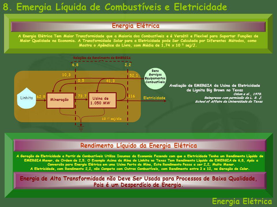 8. Emergia Líquida de Combustíveis e Eletricidade Linhita Relações de Rendimento de EMERGIA Mineração 41,3 Eletricidade Bens Serviços Equipamentos Com