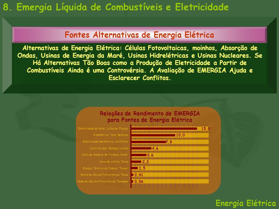 Eletricidade da Maré, La Rance, França Hidrelétrica, Nova Zelândia Eletricidade Geotérmica, Califórnia Usina Nuclear, Estados Unidos Usina de Madeira