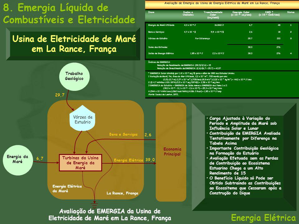 8. Emergia Líquida de Combustíveis e Eletricidade Avaliação de Emergia da Usina de Energia Elétrica da Maré em La Rance, França ItemDados e Unidades T