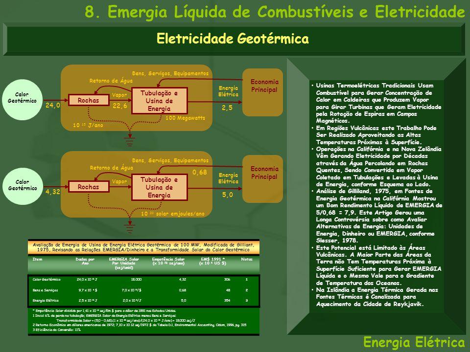 8. Emergia Líquida de Combustíveis e Eletricidade Avaliação de Emergia de Usina de Energia Elétrica Geotérmica de 100 MW, Modificada de Gilliant, 1975
