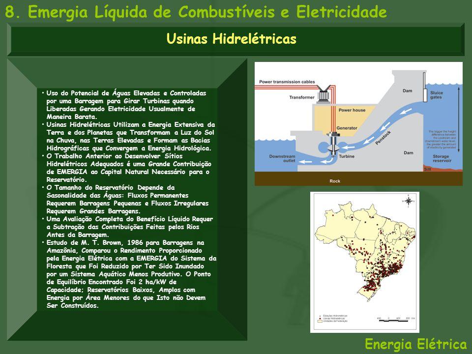 8. Emergia Líquida de Combustíveis e Eletricidade Energia Elétrica Usinas Hidrelétricas Uso do Potencial de Águas Elevadas e Controladas por uma Barra