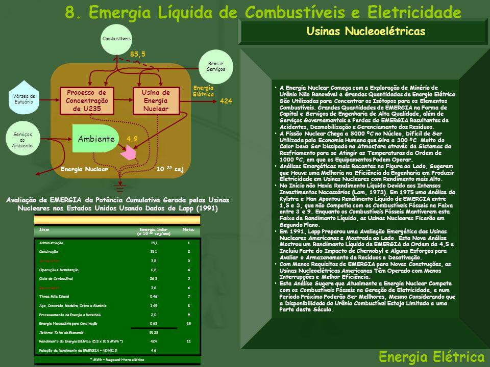 8. Emergia Líquida de Combustíveis e Eletricidade Avaliação de EMERGIA da Potência Cumulativa Gerada pelas Usinas Nucleares nos Estados Unidos Usando