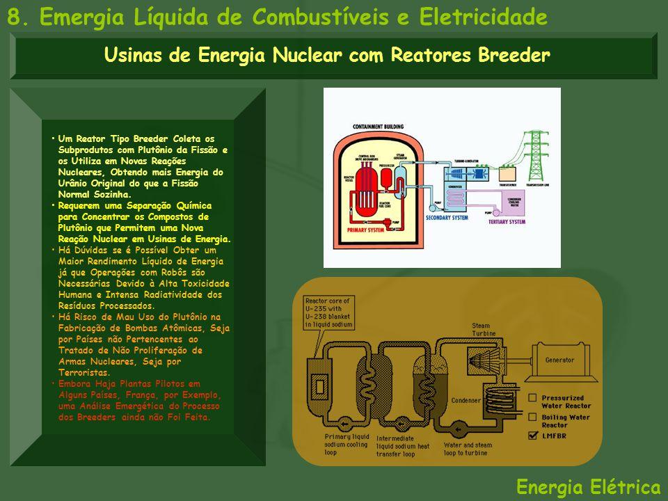 8. Emergia Líquida de Combustíveis e Eletricidade Energia Elétrica Usinas de Energia Nuclear com Reatores Breeder Um Reator Tipo Breeder Coleta os Sub