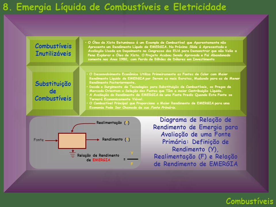 Combustíveis Inutilizáveis Substituição de Combustíveis O Óleo de Xisto Betuminoso é um Exemplo de Combustível que Aparentemente não Apresenta um Rend