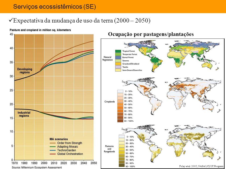 Floresta natural Serviços ecossistêmicos (SE) E se o valor econômico dos SE fosse considerado .