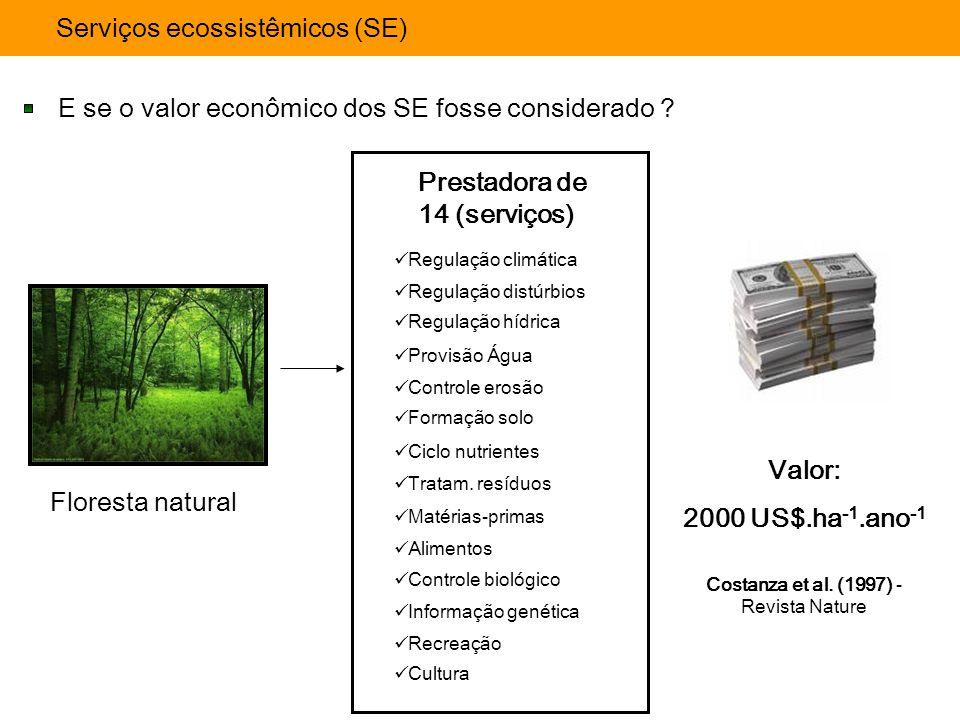 Floresta natural Serviços ecossistêmicos (SE) E se o valor econômico dos SE fosse considerado ? Prestadora de 14 (serviços) Regulação climática Regula