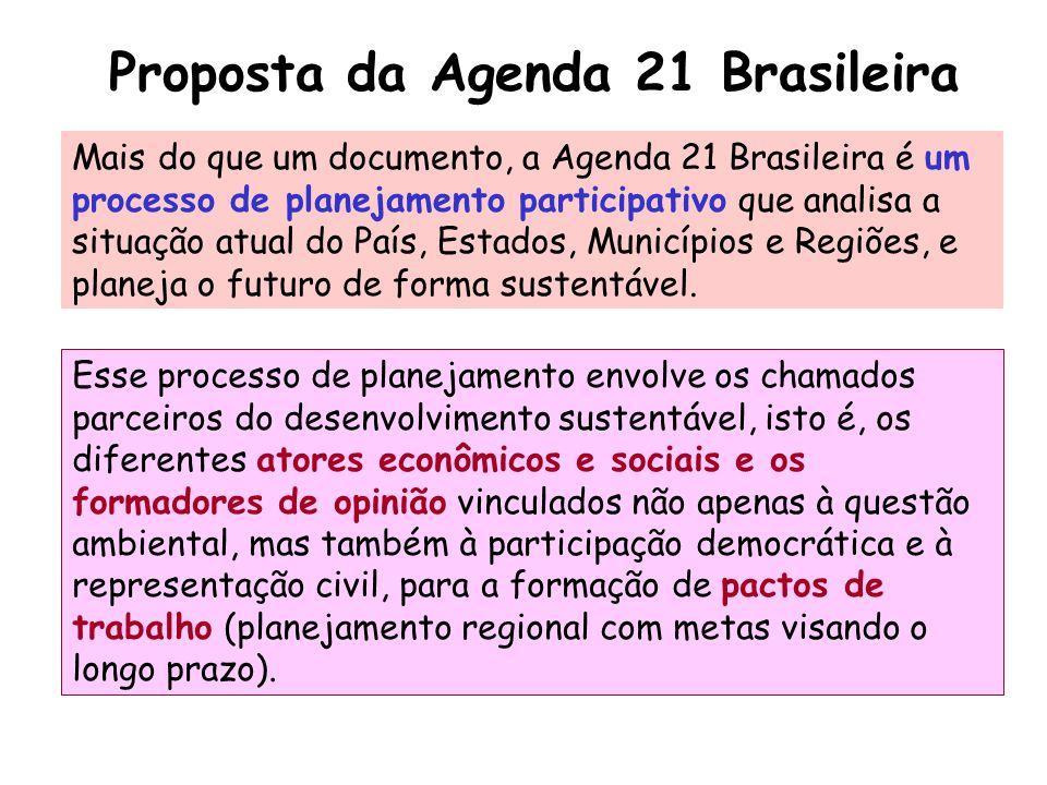 Proposta da Agenda 21 Brasileira Mais do que um documento, a Agenda 21 Brasileira é um processo de planejamento participativo que analisa a situação a
