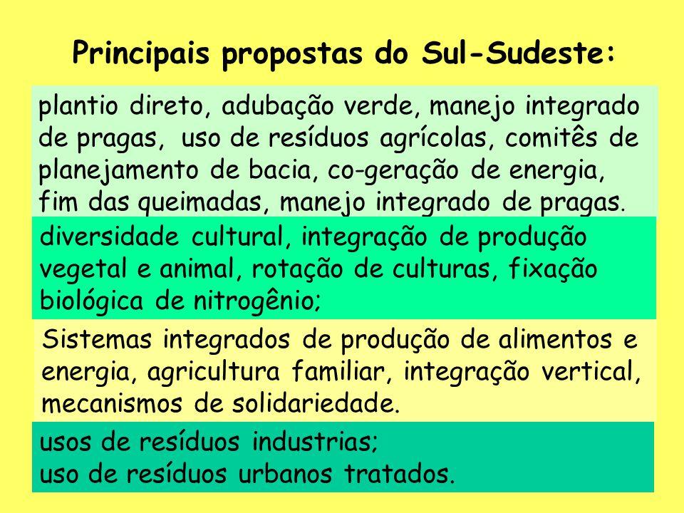Principais propostas do Sul-Sudeste: plantio direto, adubação verde, manejo integrado de pragas, uso de resíduos agrícolas, comitês de planejamento de