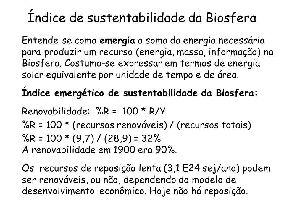 Índice de sustentabilidade da Biosfera Entende-se como emergia a soma da energia necessária para produzir um recurso (energia, massa, informação) na B