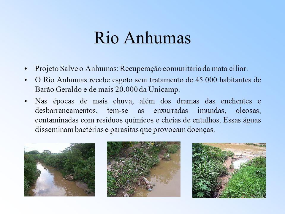 Rio Anhumas Projeto Salve o Anhumas: Recuperação comunitária da mata ciliar. O Rio Anhumas recebe esgoto sem tratamento de 45.000 habitantes de Barão