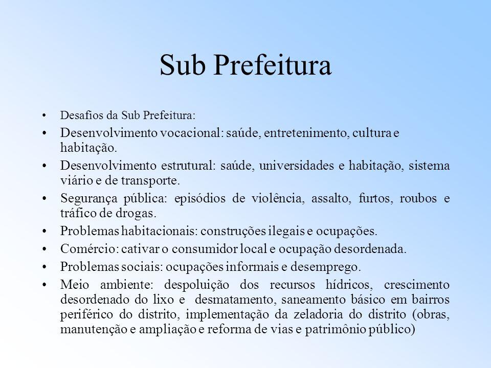 Sub Prefeitura Desafios da Sub Prefeitura: Desenvolvimento vocacional: saúde, entretenimento, cultura e habitação. Desenvolvimento estrutural: saúde,