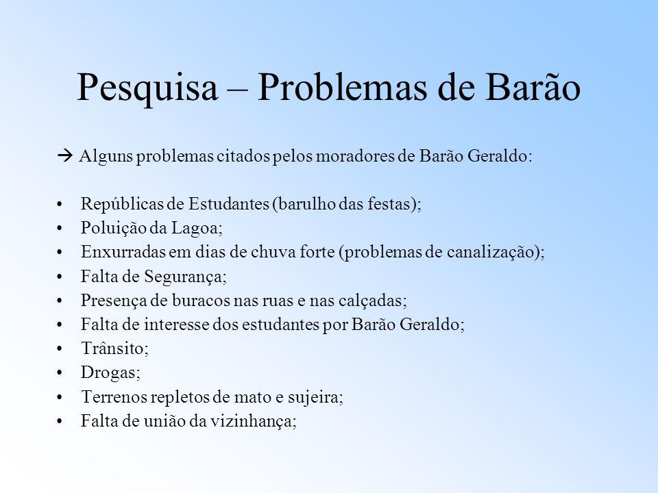 Pesquisa – Problemas de Barão  Alguns problemas citados pelos moradores de Barão Geraldo: Repúblicas de Estudantes (barulho das festas); Poluição da