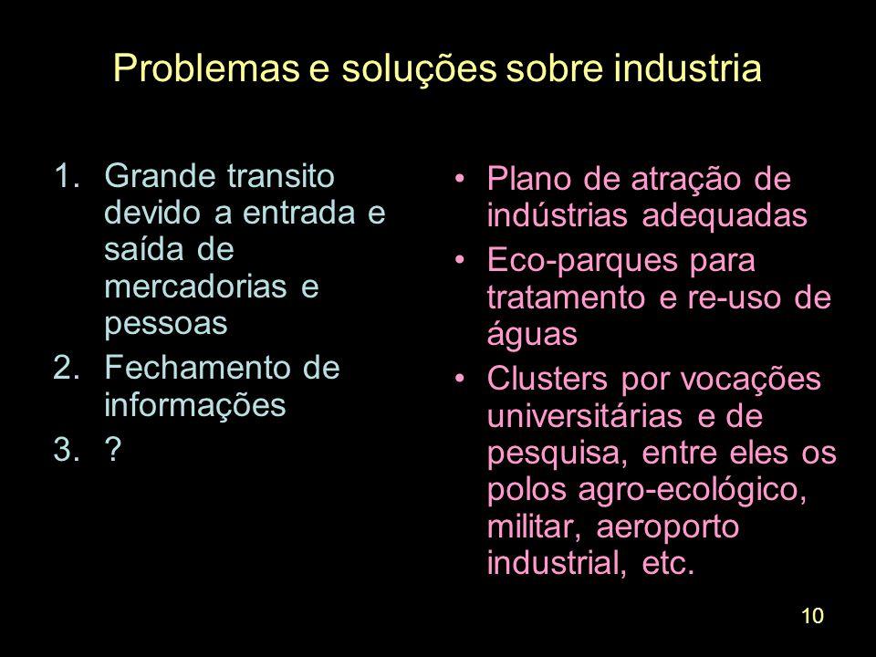 10 Problemas e soluções sobre industria 1.Grande transito devido a entrada e saída de mercadorias e pessoas 2.Fechamento de informações 3..