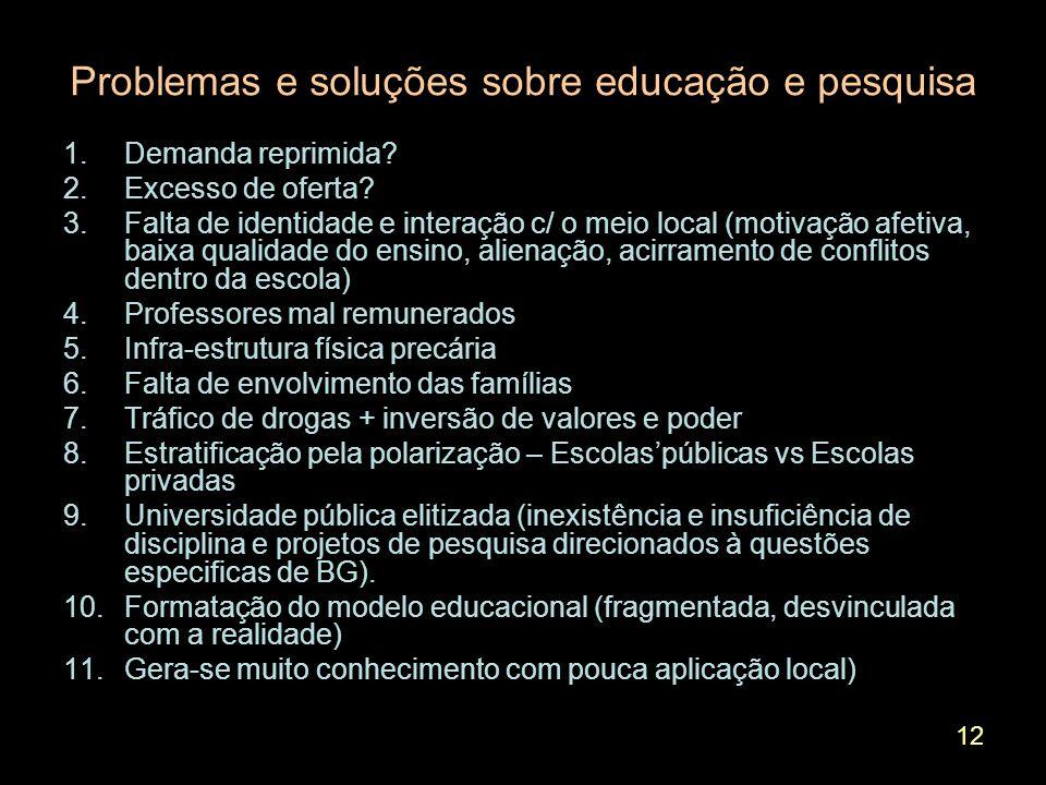 12 Problemas e soluções sobre educação e pesquisa 1.Demanda reprimida.