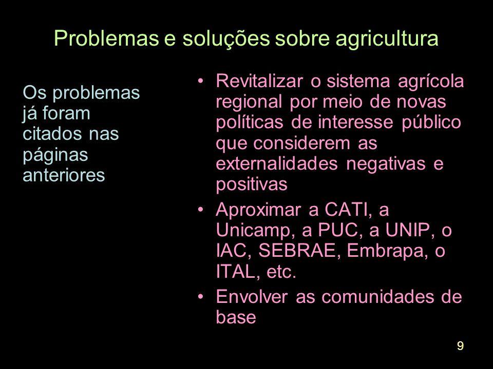 9 Problemas e soluções sobre agricultura Os problemas já foram citados nas páginas anteriores Revitalizar o sistema agrícola regional por meio de novas políticas de interesse público que considerem as externalidades negativas e positivas Aproximar a CATI, a Unicamp, a PUC, a UNIP, o IAC, SEBRAE, Embrapa, o ITAL, etc.
