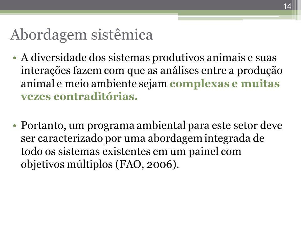 14 A diversidade dos sistemas produtivos animais e suas interações fazem com que as análises entre a produção animal e meio ambiente sejam complexas e