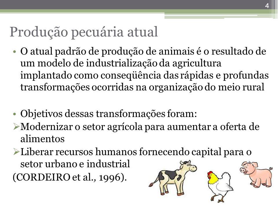 4 Produção pecuária atual O atual padrão de produção de animais é o resultado de um modelo de industrialização da agricultura implantado como conseqüê