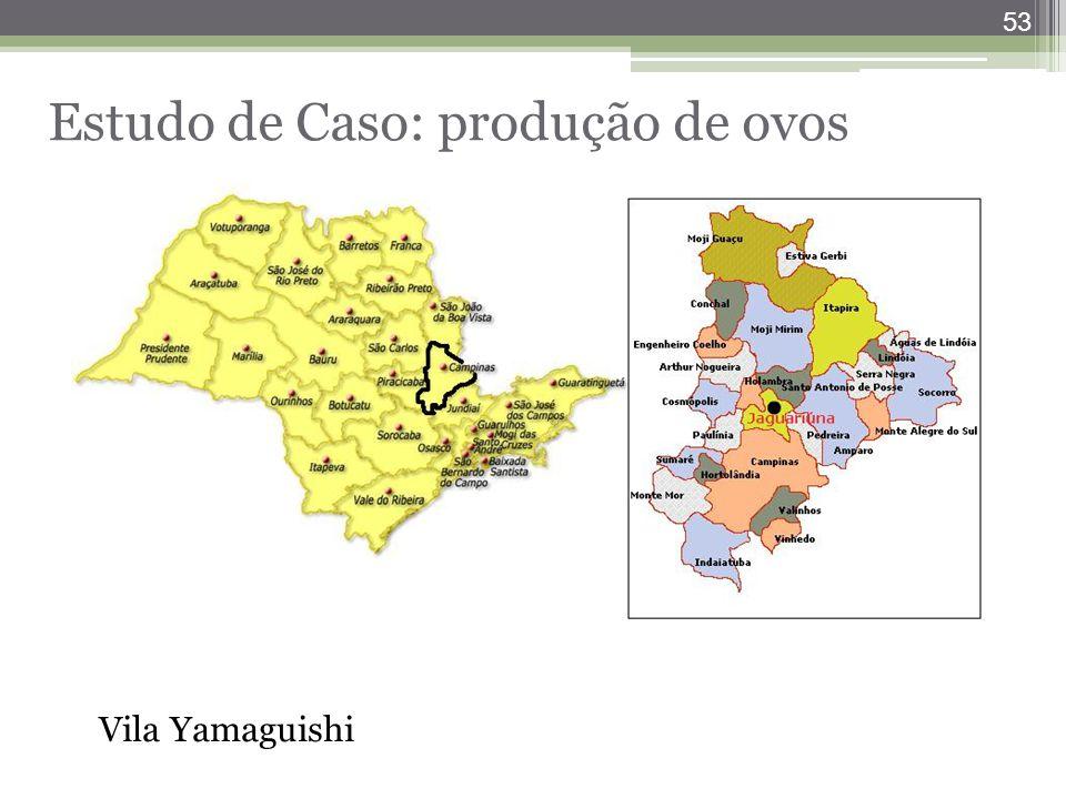 53 Vila Yamaguishi Estudo de Caso: produção de ovos