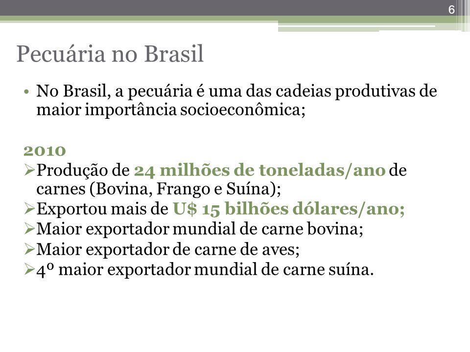 6 No Brasil, a pecuária é uma das cadeias produtivas de maior importância socioeconômica; 2010  Produção de 24 milhões de toneladas/ano de carnes (Bo