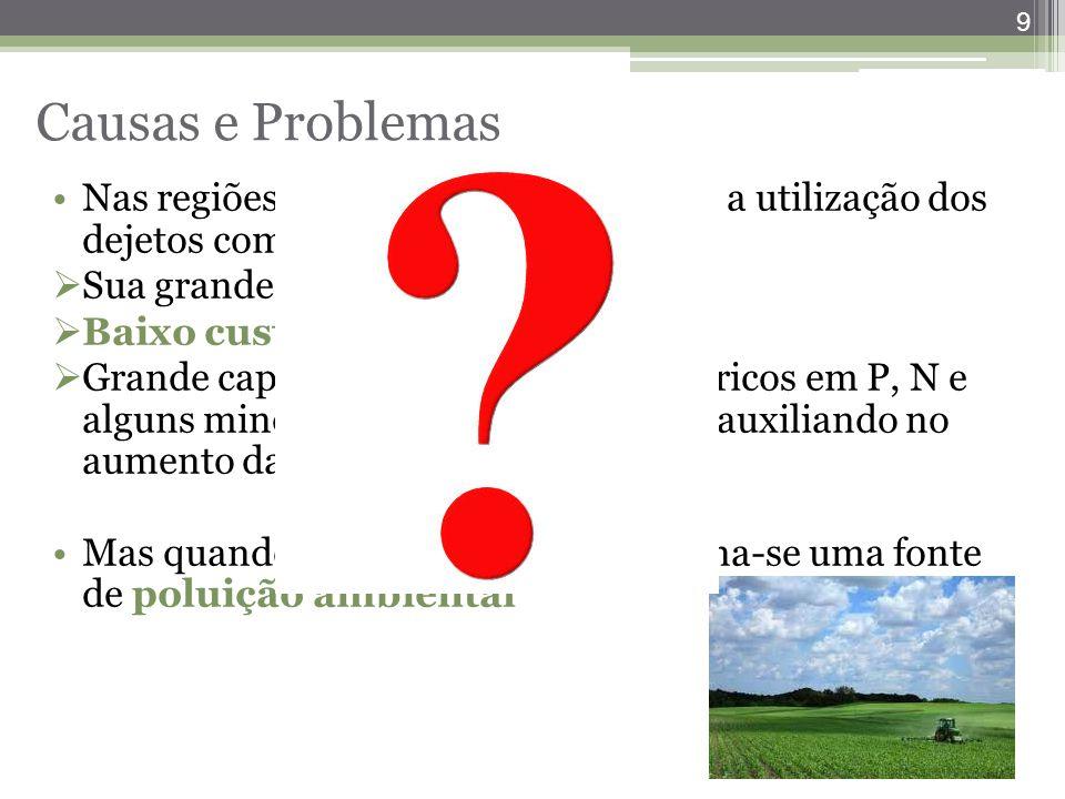 9 Nas regiões de suinocultura é comum a utilização dos dejetos como adubo orgânico devido:  Sua grande disponibilidade;  Baixo custo;  Grande capac