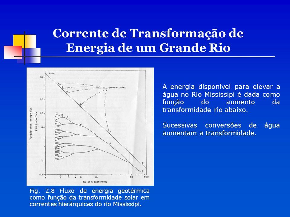Fig. 2.8 Fluxo de energia geotérmica como função da transformidade solar em correntes hierárquicas do rio Mississipi. Corrente de Transformação de Ene