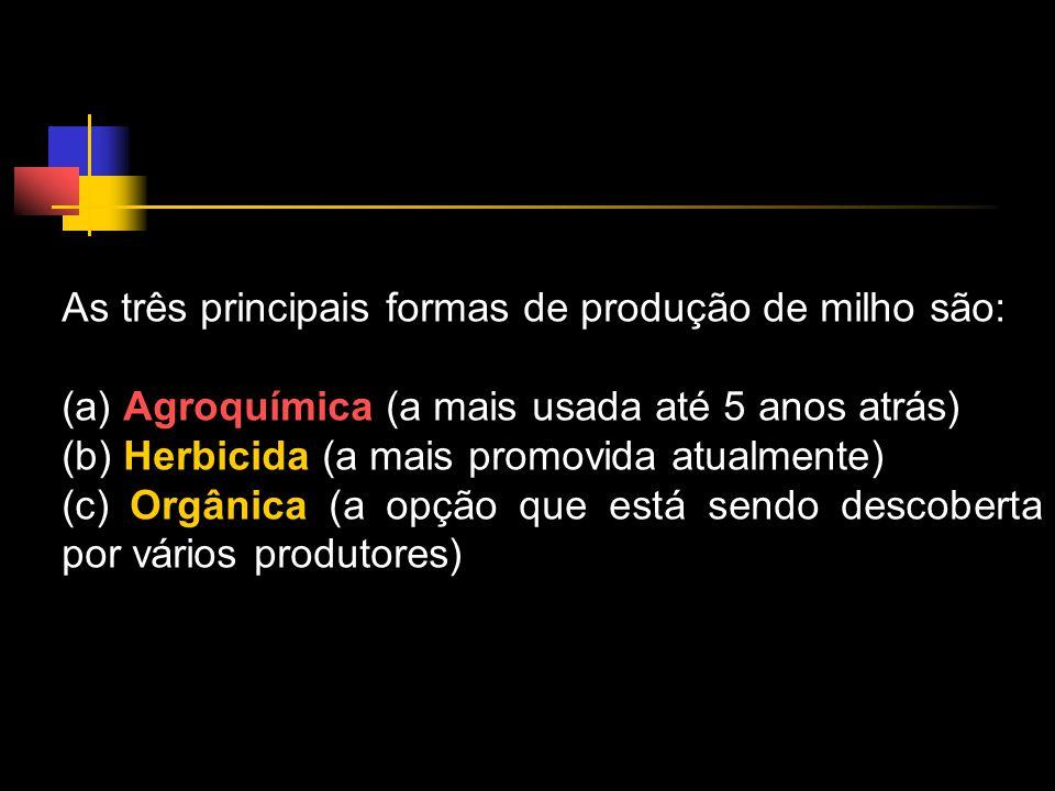 As três principais formas de produção de milho são: (a) Agroquímica (a mais usada até 5 anos atrás) (b) Herbicida (a mais promovida atualmente) (c) Orgânica (a opção que está sendo descoberta por vários produtores)
